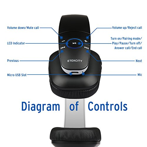 Etekcity RoverBeats F1 Over-Ear Wireless Bluetooth