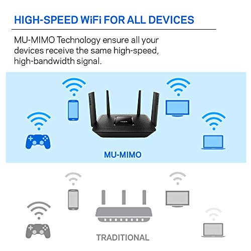 top rated routers under $200