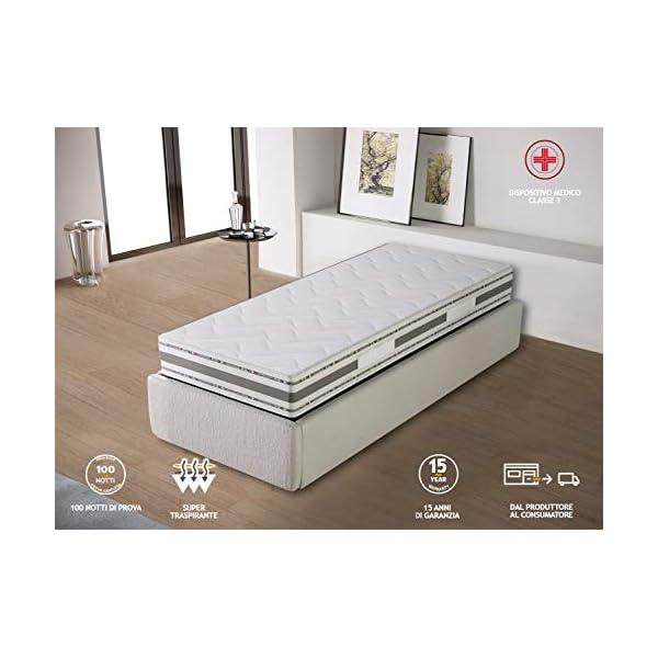 AILIME SRL Materasso Zaza' Singolo 80x190 Memory + waterfoam Alto 18 cm Rivestimento Bayscent 1 spesavip