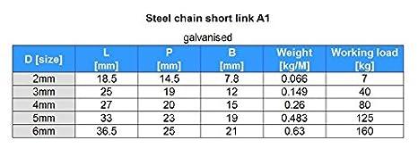 10m Stahlkette verzinkt 6mm Rundstahlkette kurzgliedrig A1 DQ-PP
