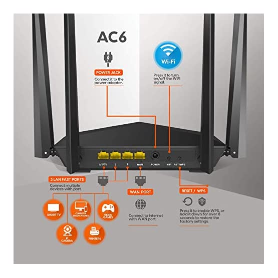 Tenda AC1200 Dual Band WiFi Router, High Speed Wireless Internet Router with Smart App, MU-MIMO for Home (AC6) 41eU37Uw6LL. SS555