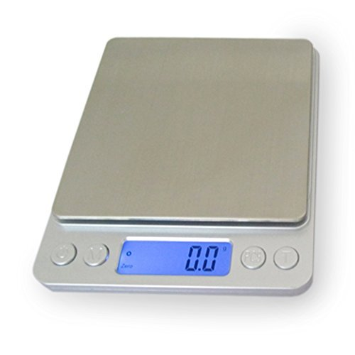 Best Food Scale 2015