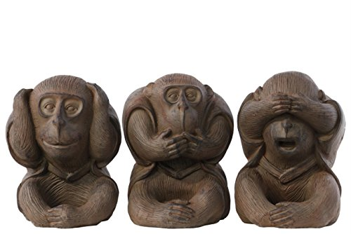 Urban Trend Polyresin Sitting Monkey Figurine No Evil Hea...