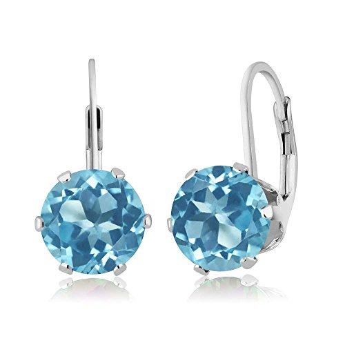 (Gem Stone King 4.40 Ct Round Swiss Blue Topaz 925 Sterling Silver Gemstone Birthstone Earrings)