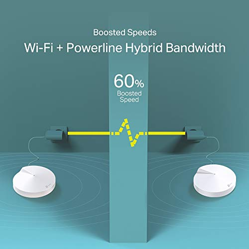 TP-Link Deco P7 Hybrid Wifi Mesh con Powerline – Wifi AC1300 + Powerline AV600 – Ideale speciale per la edifici storici con muri spessi – 3 unità fino a 555㎡ – Compatibile Alexa