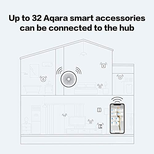 Aqara Motion Sensor plus Aqara Hub, Zigbee Connection, for Alarm System and Smart Home Automation, Broad Detection Range, Compatible with Apple HomeKit, Alexa 41eXuUaObmL