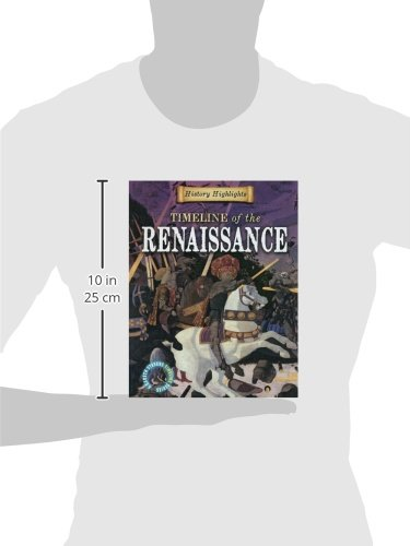 Timeline of the Renaissance (History Highlights)