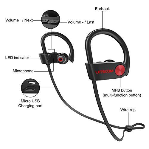 Blackweb Headphones Manual