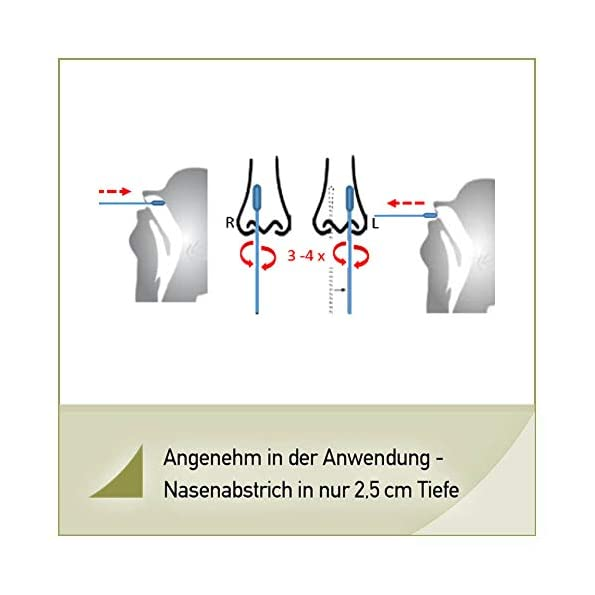 Medicovid-AG-Corona-Schnelltest-Selbsttest-5-Stueck