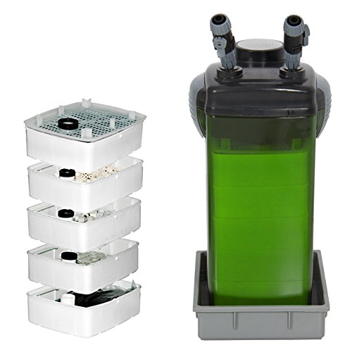 Best Choice Products External Fish Tank Pump Canister And
