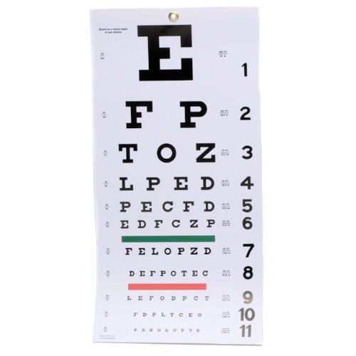 EMI Snellen Plastic Eye Chart 22in. X 11in. (Chart Distance Eye)