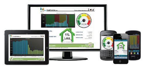 Wireless Home Energy Monitor : Eyedro wireless home electricity monitor savepower me