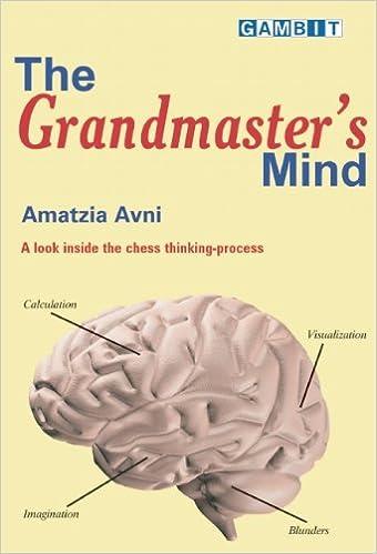 The Grandmasters Mind