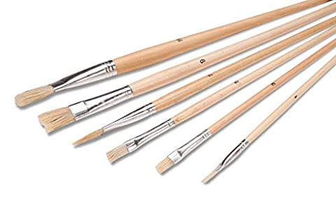 Artist Paint Brush Set (6 Pc. Flat Tip) for Acrylic, Oil or Watercolor- Assorted Sizes (Flat Top Paint Brush)