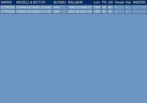 Anbauteile ETS-EXHAUST 50202 Endtopf Auspuff f/ür XSARA PICASSO 2.0 HDI VAN 90hp 1999-2003