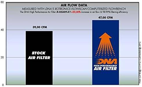 06-08 PN DNA Hochleistung Luftfilter kompatibel mit Hyosung GT 125 R Comet R-HS609-01