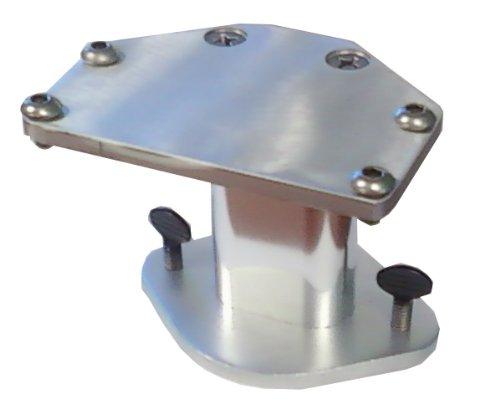 Berts Custom Tackle Universal Electronics