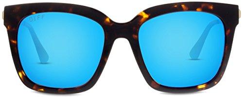 Designer Sunglasses - Diff Eyewear - Bella - Tortoise Frames Blue Mirror Lens - Square Glasses - Acetate Frames - 100% UVA/UVB Sun Protection - Scratch Resistant - CR39 Lenses Blue Eyewear