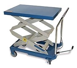 Baileigh Double Arm Cart