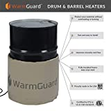 WarmGuard WG15 Insulated Drum Band Heater