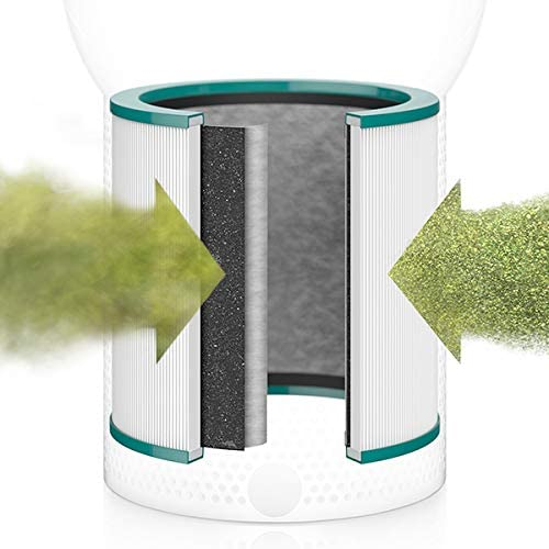 ダイソン パーソナル空気清浄扇風機 dyson Pure Cool Me BP01WS