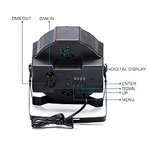 41eh4cMoPSL. SS300  - UKING-PAR-Licht-mit-Fernbedienung-36-LED-Scheinwerfer-Bhnenbeleuchtung-DMX512-RGBW-Lichteffekt-Partylicht-mit-Fernbedienung