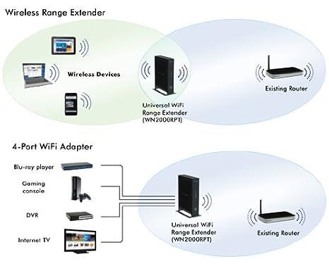 Manual Wifiway Ebook Download