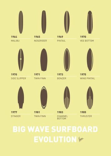 Wall Art Print entitled My Evolution Surfboards Minimal Poster by Chungkong Art | 23 x - Of Evolution Surfboards