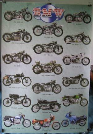 Amazon.com: BMW Motorcycles Historia Cartel 23,5 x 34 Verde ...