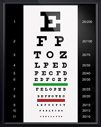 Amazon Snellen Eye Chart Deupair 20x26 Pocket Frame Laminated