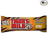 Tigers Milk Peanut Butter Bar, 1.25 Ounce – 96 per case. Review