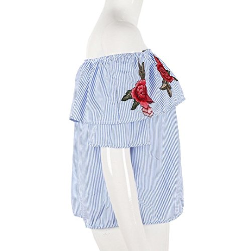 Minetom Mujeres Del Fresco Verano De La Blusa De Ocasional Manga Corta Camiseta Tops T Shirts Tee Rose Bordó La Camisa Rayada Sin Tirantes Azul2