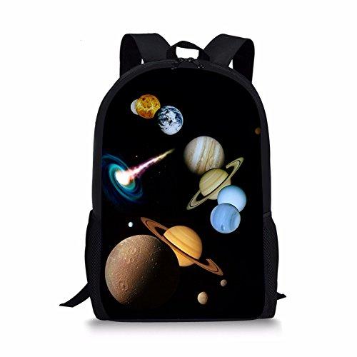 Planet Pack (HUGSIDEA Boy Backpack Planet Pattern Kids School Shoulder Bag Bookbags Travel Daypack)