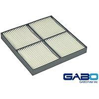 Gabo Filters D-NC02B for NEC NC1200C NC-80AF02 (Plastic Frame)