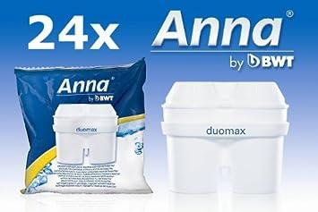 wasserfilter anna duomax