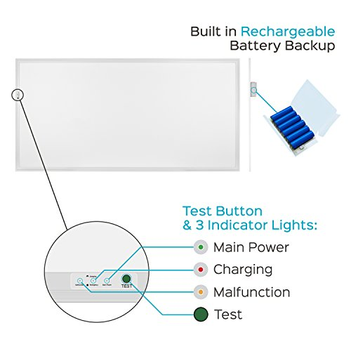 Luxrite 2x4 LED Flat Panel Light with Emergency Battery Backup, 60W 3500K Natural White, 0-10V Dimmable, 6630 Lumens, LED Drop Ceiling Lights, 100-277V, DLC and UL Listed, Ultra Thin Edge Lit - 2 Pack by LUXRITE (Image #2)