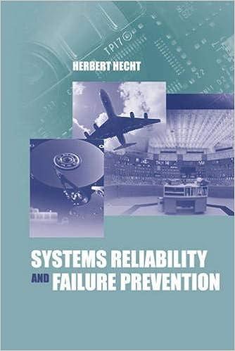 Confiabilidad de los Sistemas y Prevención de Fallas