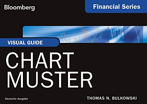Visual Guide: Chartmuster Taschenbuch – 1. Oktober 2014 Thomas N. Bulkowski Isabel Lamberty-Klaas Wiley-VCH 3527507450