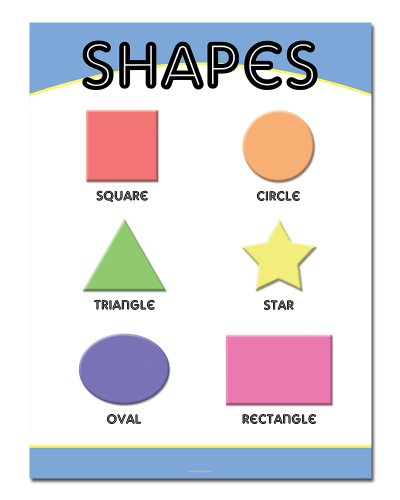 shapes posters for classroom