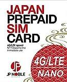 プリペイドSIMカード / 4.0GB高速インターネット31日間 / LTE高速体感4.0GB / docomo LTEデータ通信/格安プリペードSIM / micro アダプター付