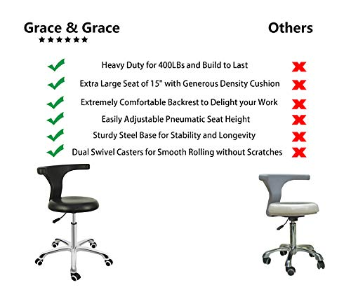Grace & Grace Professional Task Stool Chair LUX Series Extra Large Seat Rolling Swivel Pneumatic Adjustable Heavy Duty for Dentist, Shop, Office and Home (with Backrest Steel Base, Black)