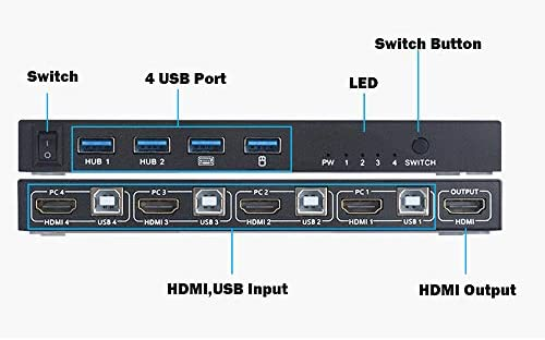 Elikiv Switch Kvm Hdmi 4 Porte Hdmi 2. 0 Switcher Kvm Supporta Connessioni Wireless con Tastiera E Mouse E con Porta Hub USB Supporta Commutazione Hotkey