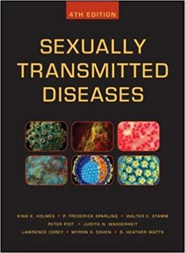 Turkey sexually transmitted diseases