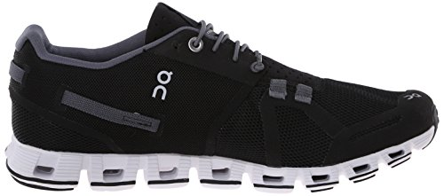 On Running Cloud Schwarz (Black / White)