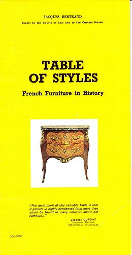 TABLE OF STYLES: FRENCH FURNITURE IN HISTORY (Garden Furniture French Style)