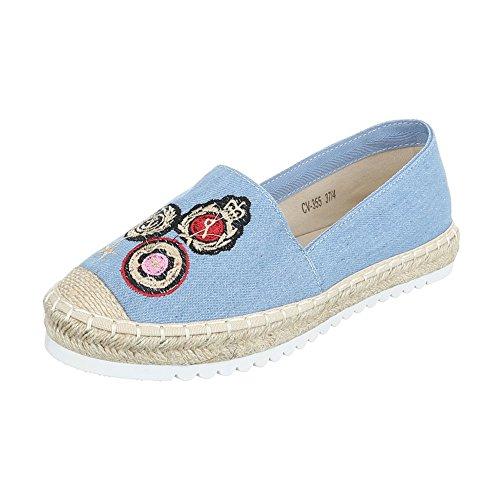 Chaussures 53 sandales lT 355 Hellblau CV zzHTvR