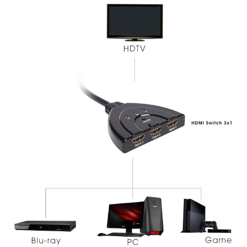 LB1 High Performance New HDMI Switcher Pigtail 3 Ports Mini Intelligent Auto Switch for LG Electronics 65LB7100 65-Inch 1080p TV 3x1 Enhanced HDMI and HDCP