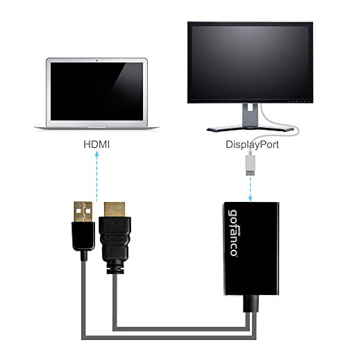 how to connect dual monitors to laptop hdmi