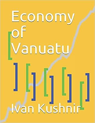 Economy of Vanuatu