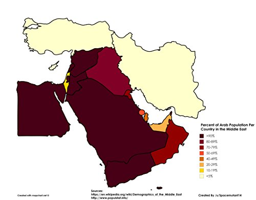 Home Comforts LAMINATED POSTER Map of Percent of Arab Population Per Country in the Middle East POSTER 24x16 Adhesive Decal